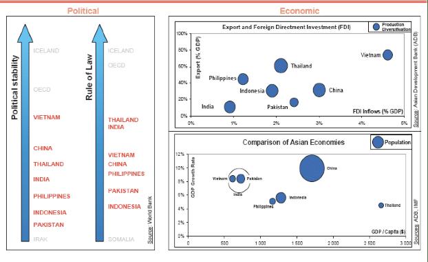 Prestataire de services d'approvisionnement – Identifier, réaliser et accroître les économies
